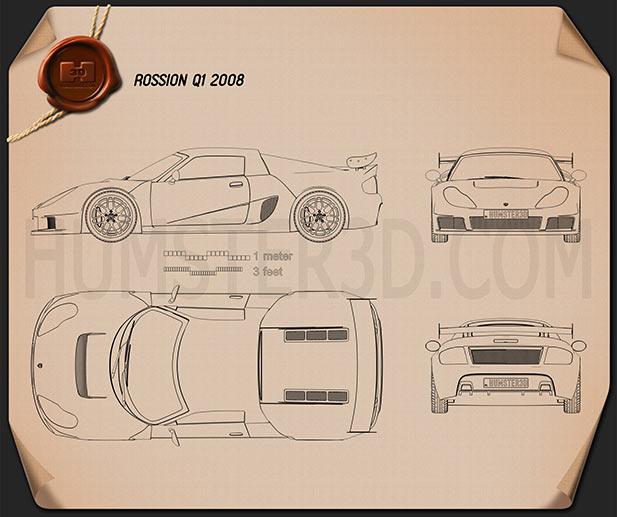 Rossion Q1 2008 Blueprint