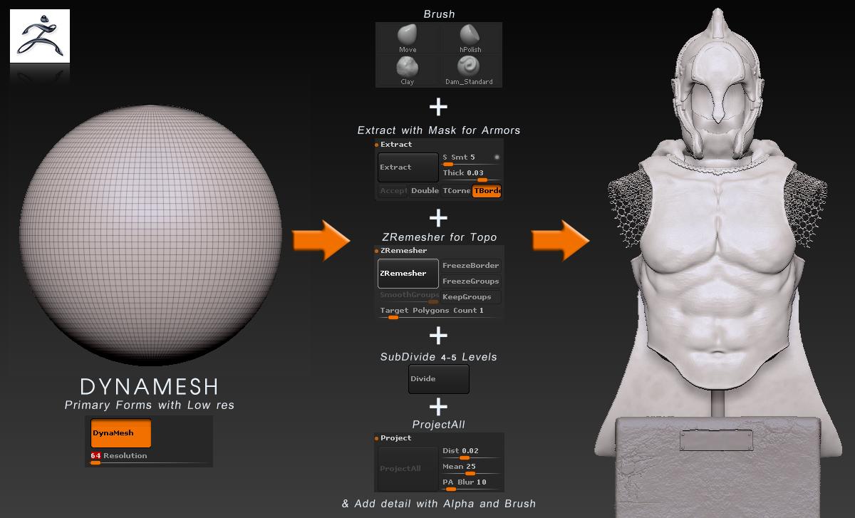 Modeling of armor