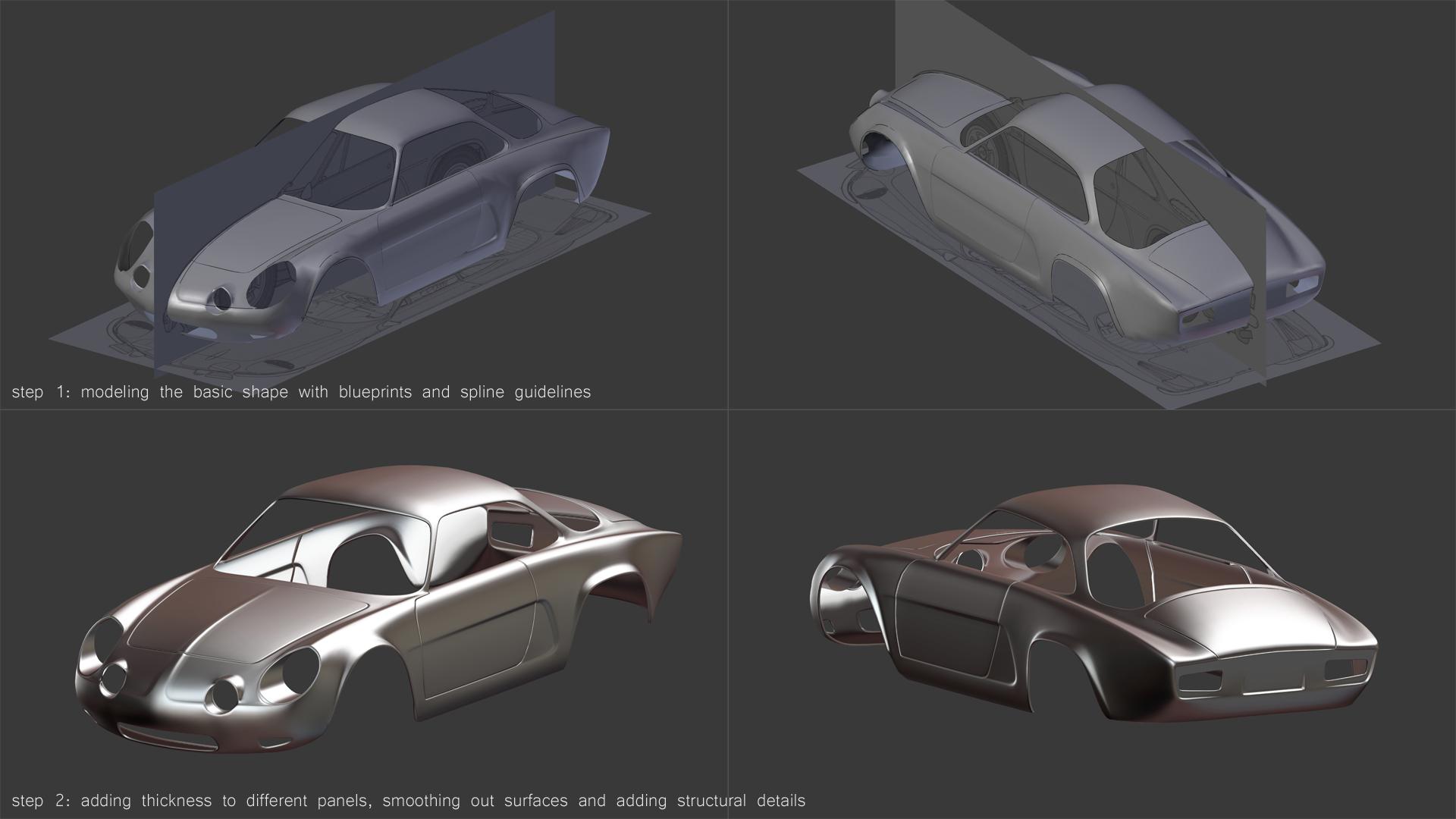 Modeling of Renault