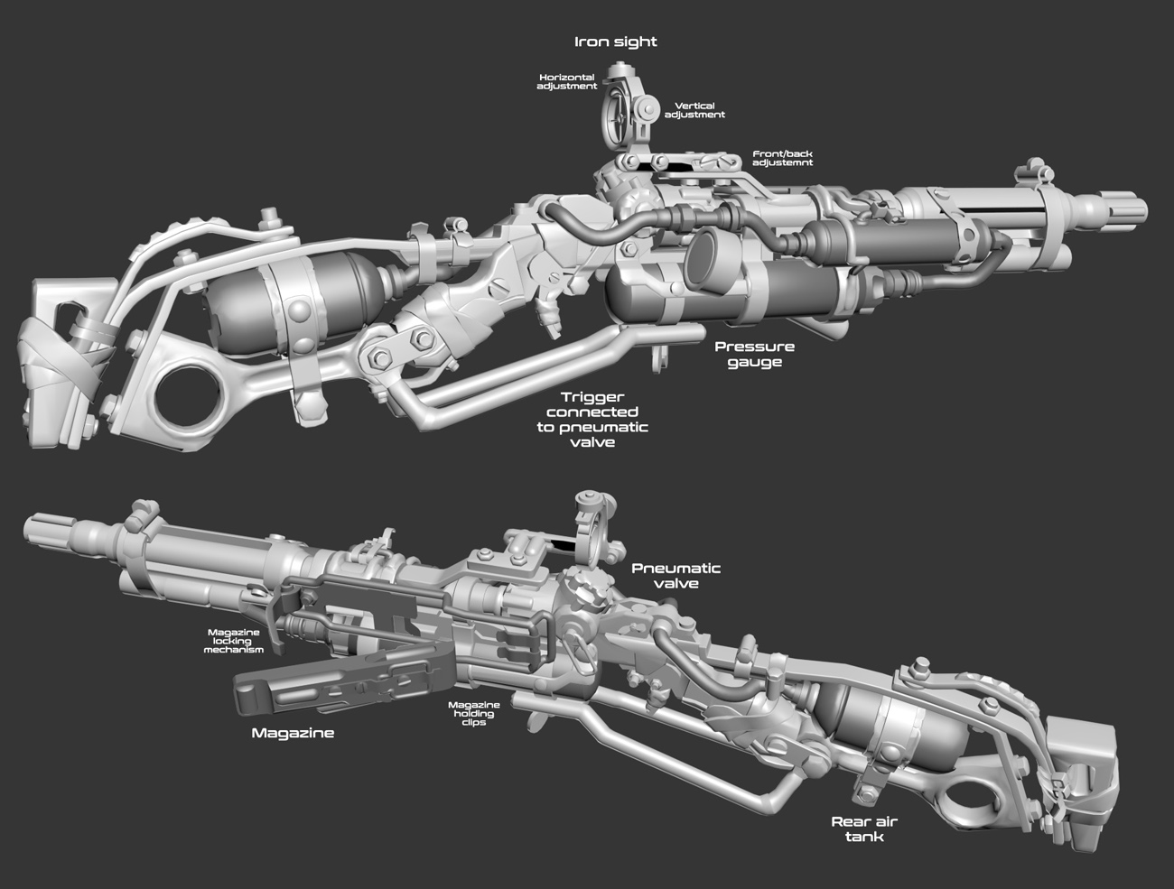 Design of some core parts